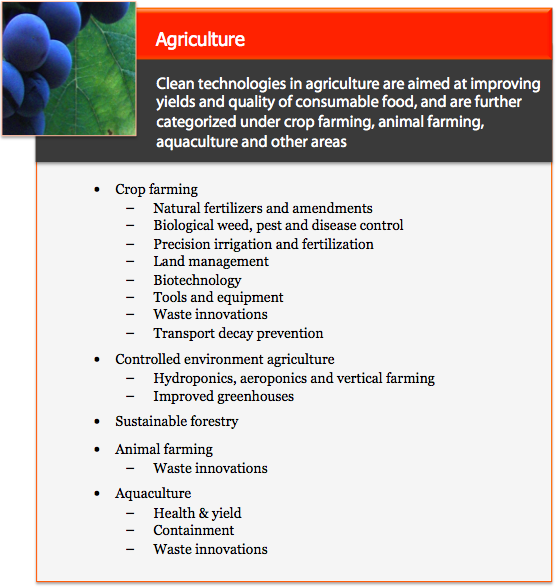 Kachan agricultural cleantech taxonomy